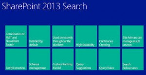 SharePoint 2013 Search